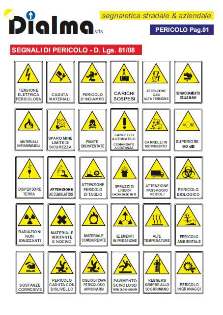 Segnali di Sicurezza sul lavoro - segnali di pericolo